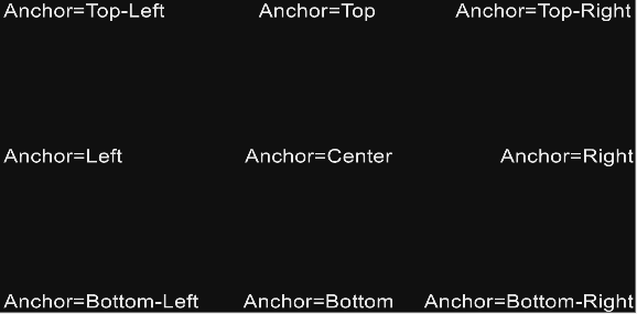 CharGen_Anchors.png
